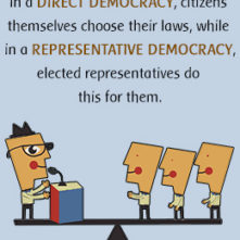 direct-vs-representative-democracy