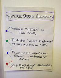 future-search-principles