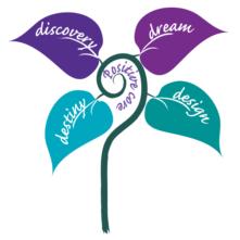 unfurling-leaves-Appreciative-Inquiry